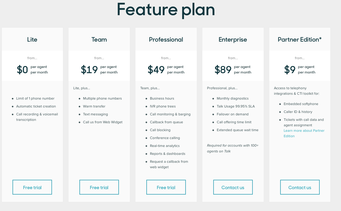 zendesk feature plan