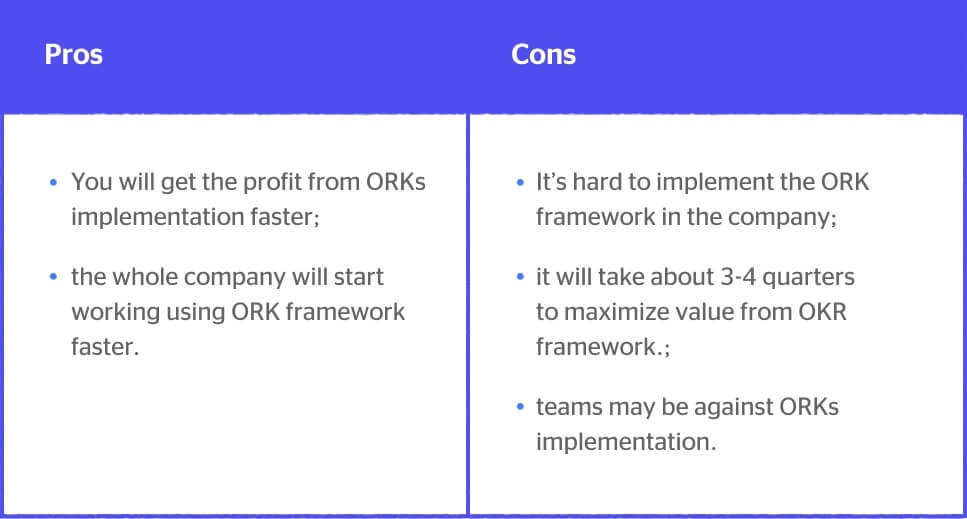 Company OKRs rollout pros and cons