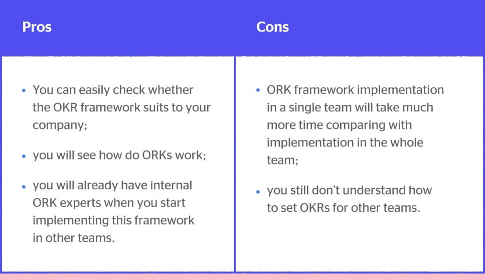 Team OKRs rollout pros and cons