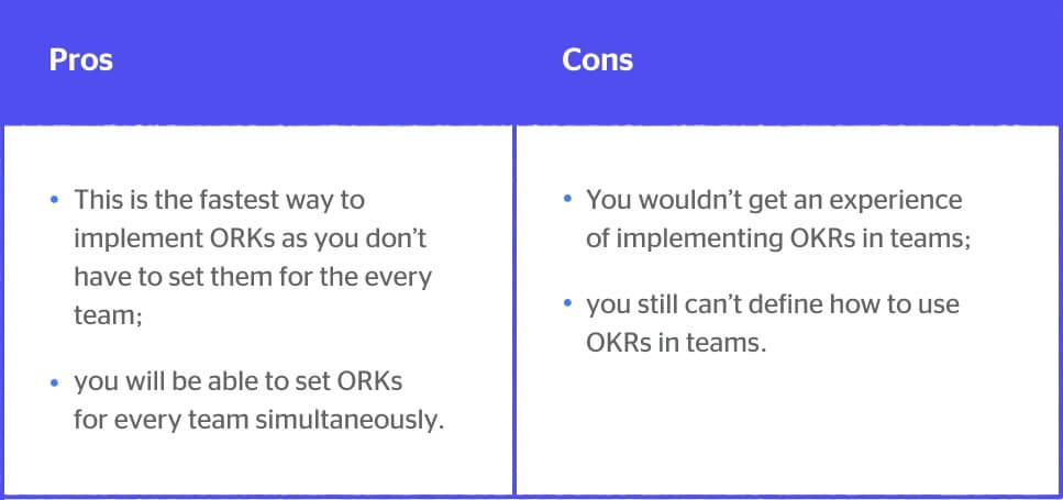 Team leads OKRs rollout pros and cons