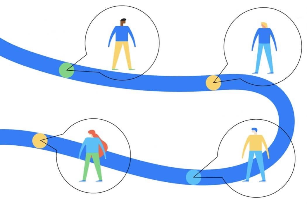 customer journey map/cjm