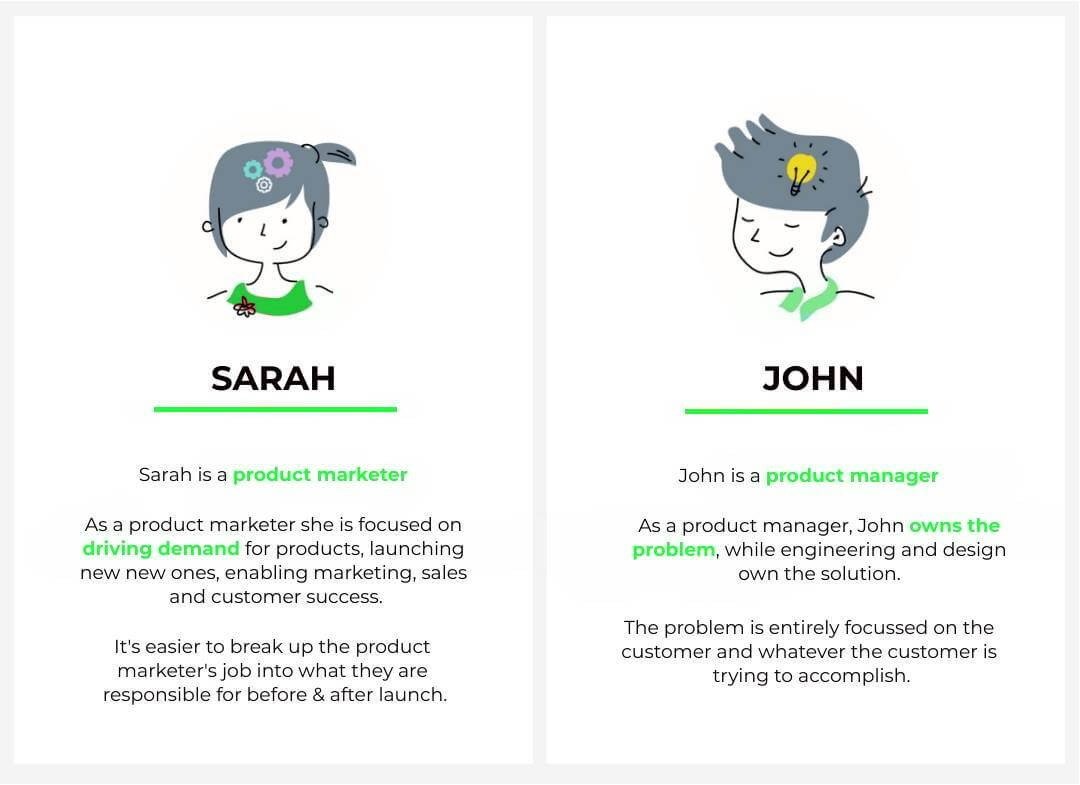 Product marketer vs product manager duties