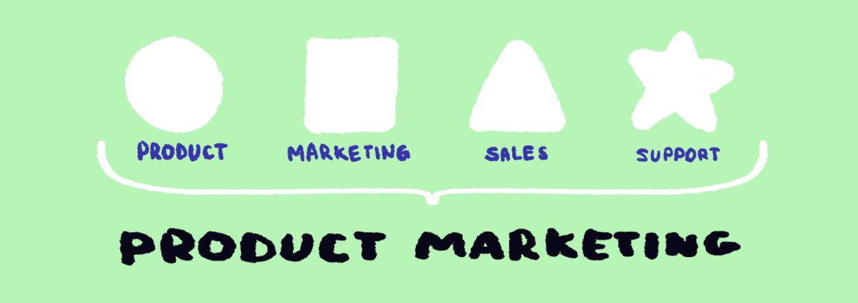 Product marketing scope of tasks