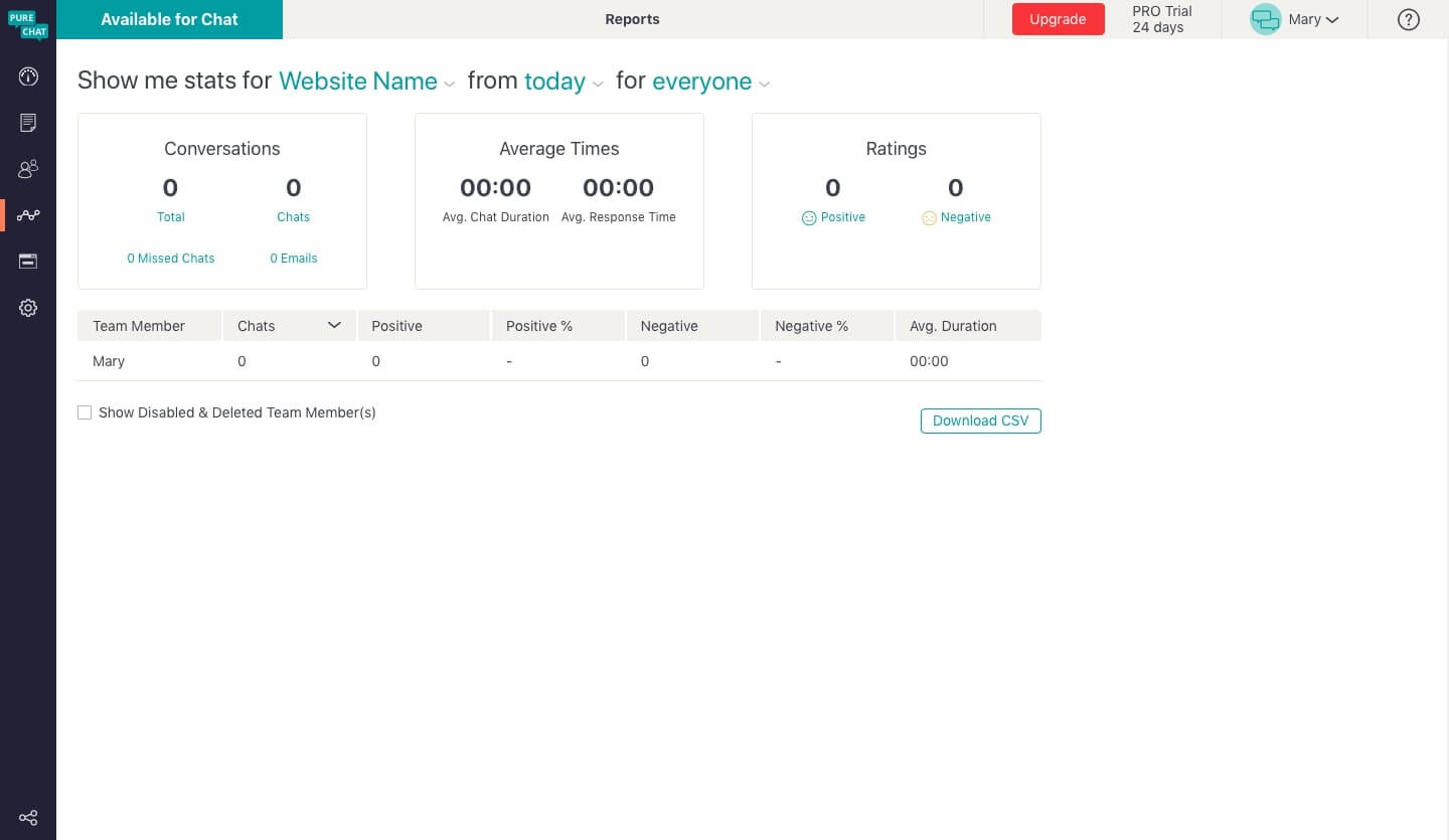 pure chat admin panel