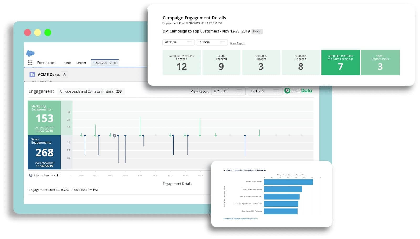 Data analytics tool for your marketing stack