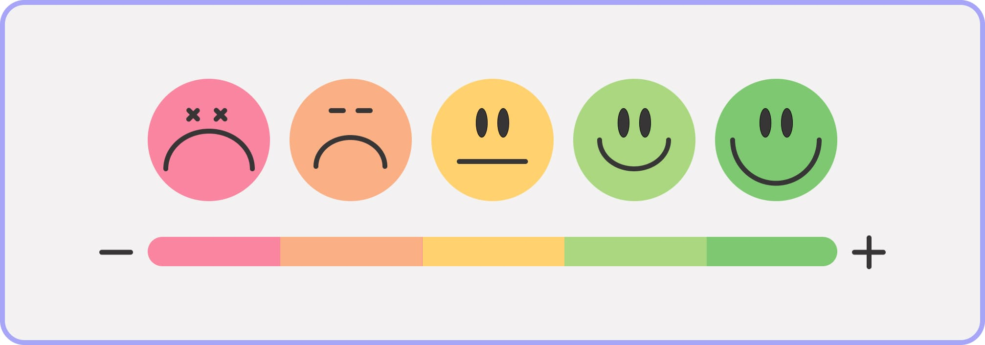 Form for measuring Customer Satisfaction Score