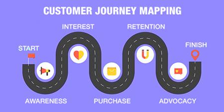 Customer journey mapping for types identification