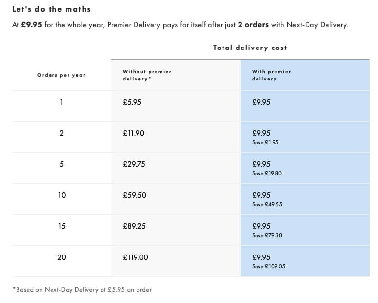 The way Asos shows how much you'll save with Premium delivery