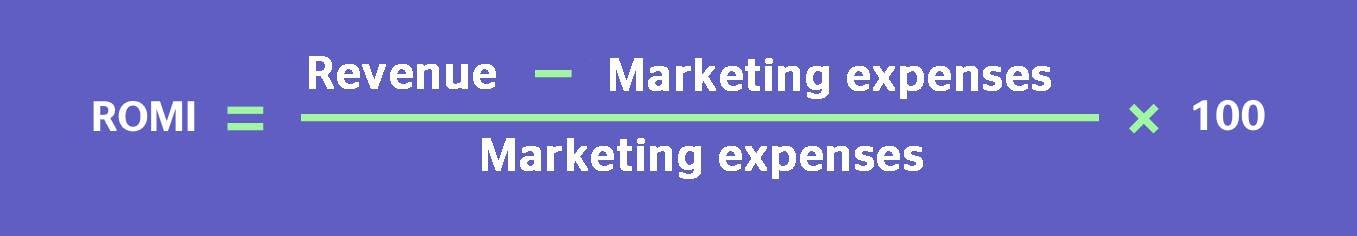 formula romi return on marketing investments