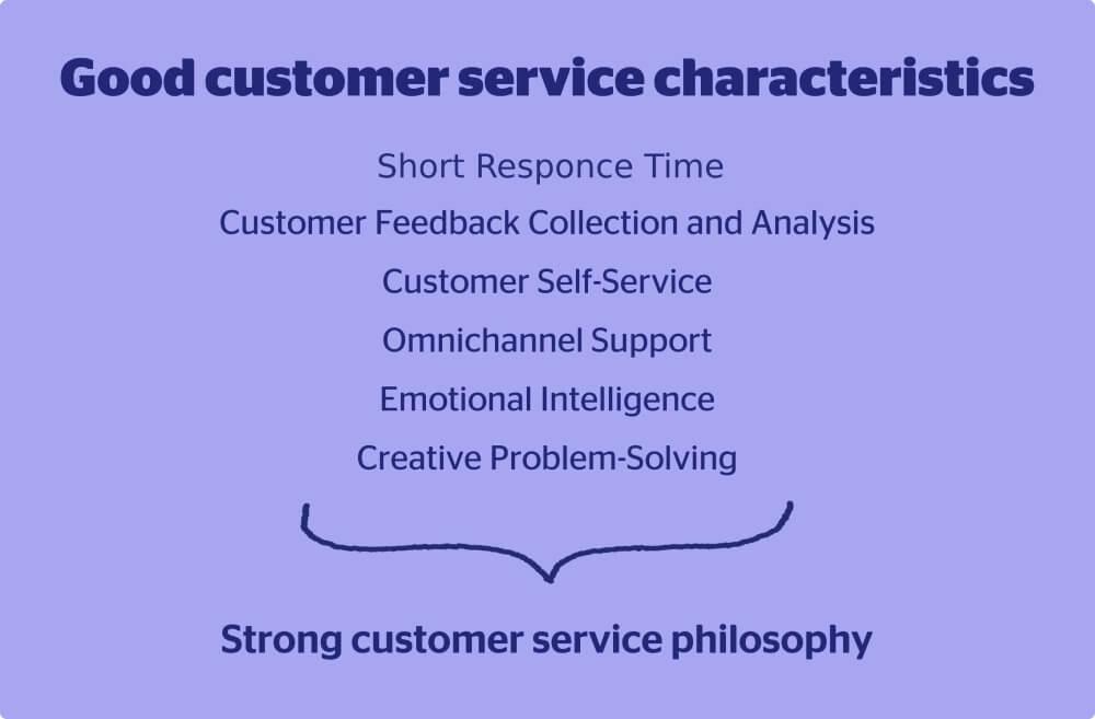Service philosophy pillars