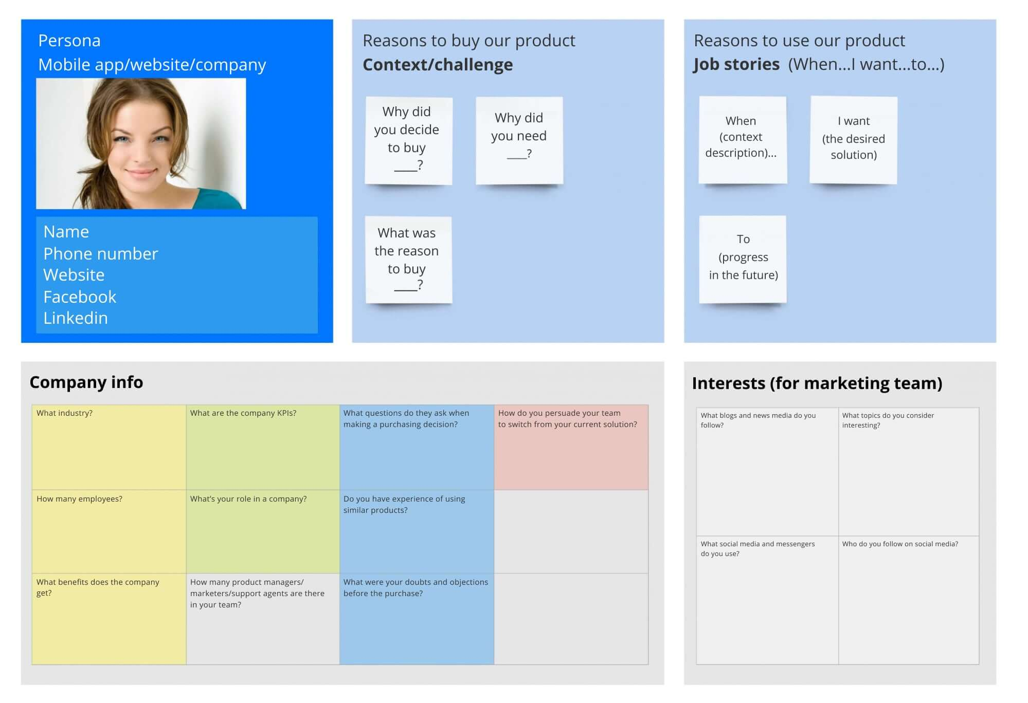 Buyer persona card template