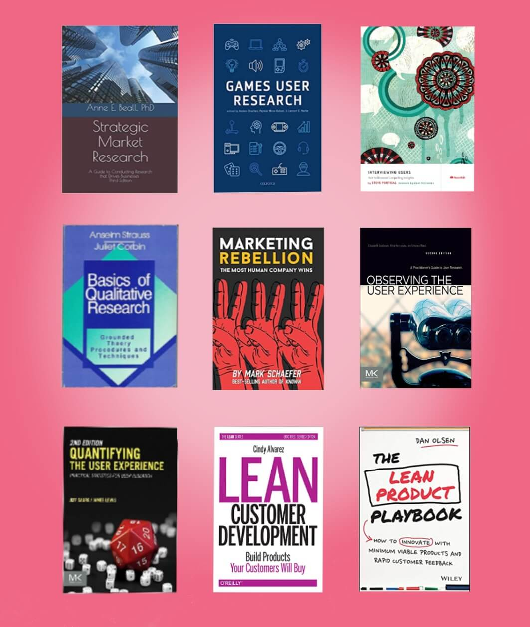 Marketing and Product Research Books