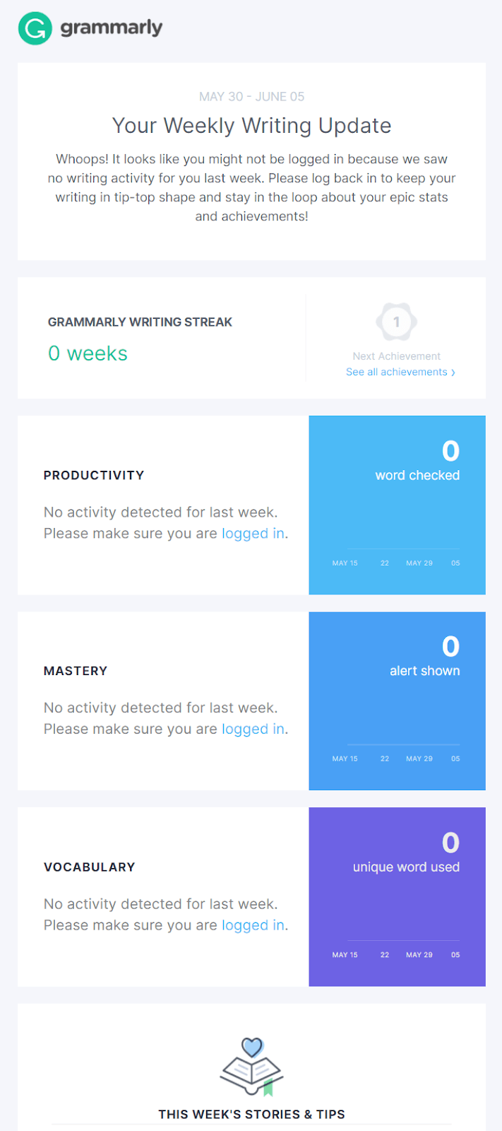 Onboarding email example Grammarly #7, first part